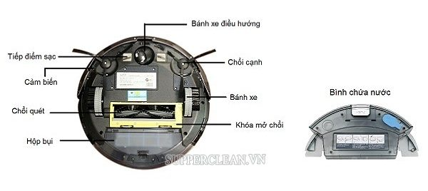 robot-hut-bui-lrup