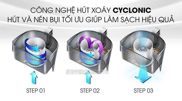cong-nghe-hut-xoay-cyclonic