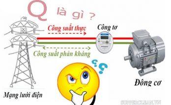 cong-suat-phan-khang-la-gi-cong-suat-phan-khang-sinh-ra-tu-dau