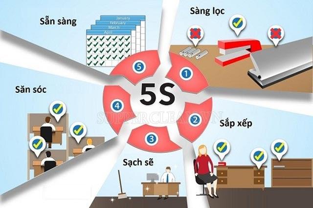 triển khai quy tắc 5s