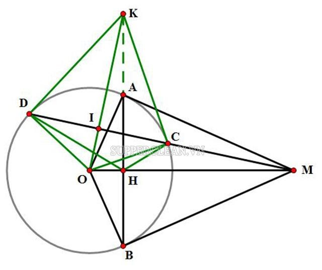 bài tập toán học