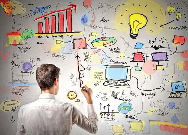 mô hình phát triển doanh nghiệp