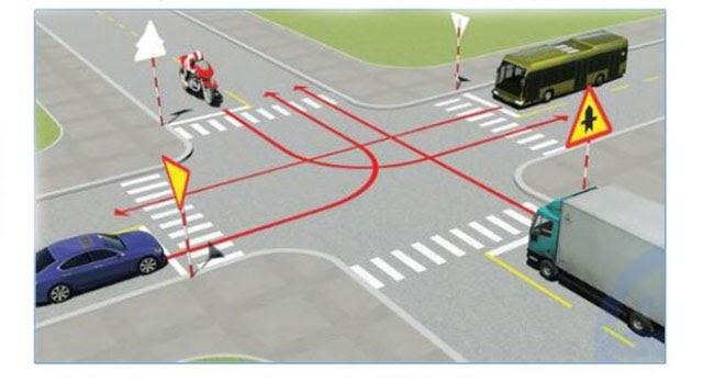 luật giao thông