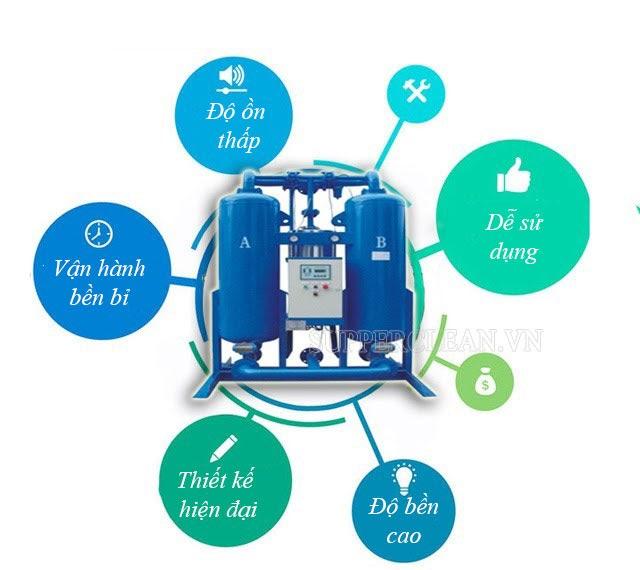 đặc điểm nổi bật của máy sấy khí hấp thụ
